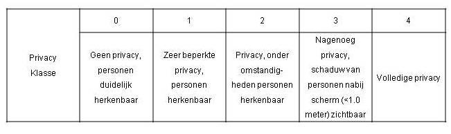 11.4.7 Zonwering_Constructies_Zon-toetreding_Licht-Klasse_Privacy.jpg