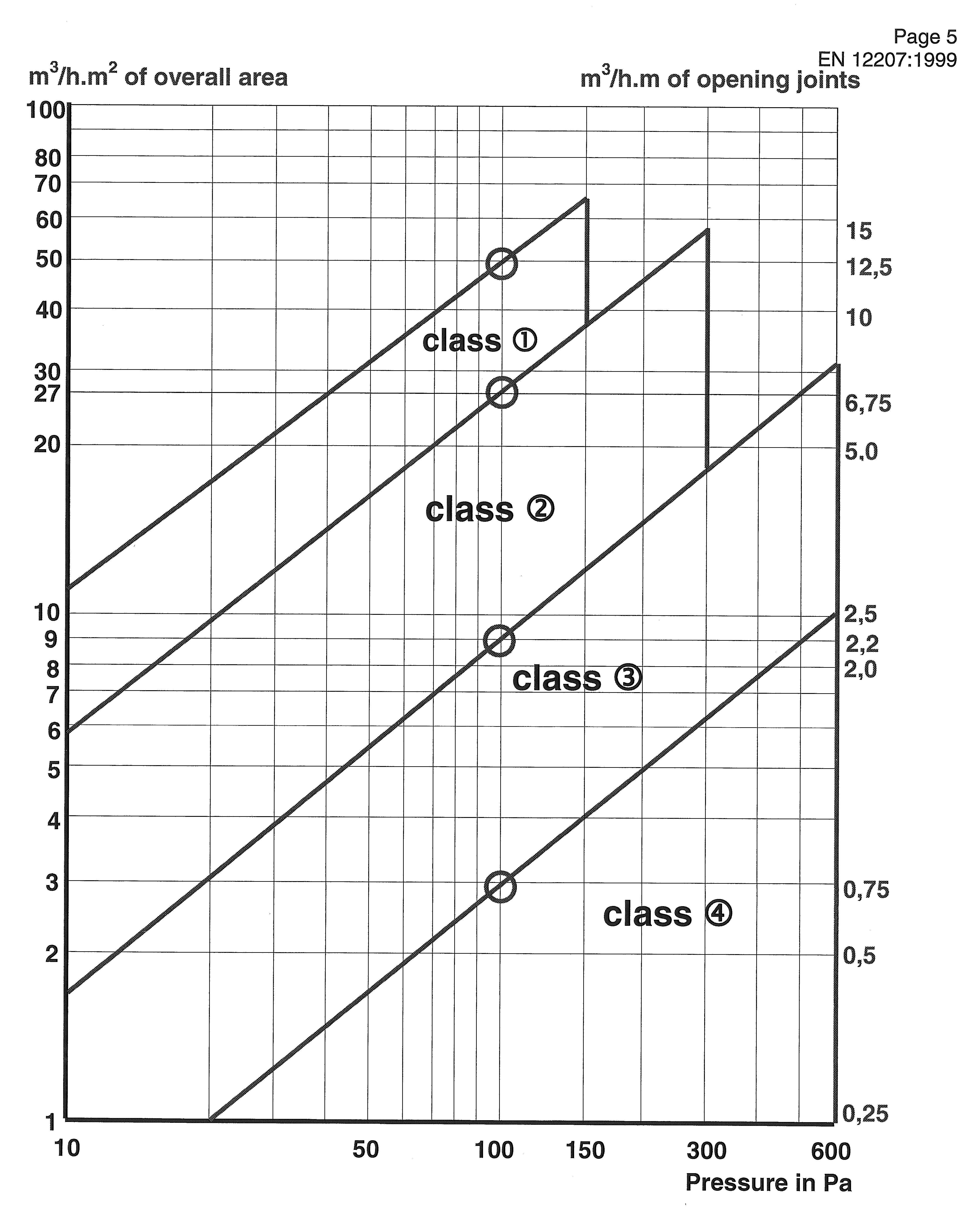 2.2.3 Aluminium_Functionele-Eisen_Luchtdoorlatendheid_Ramen-en-Deuren_Bepaling_Luchtdoorlatendheid.jpg