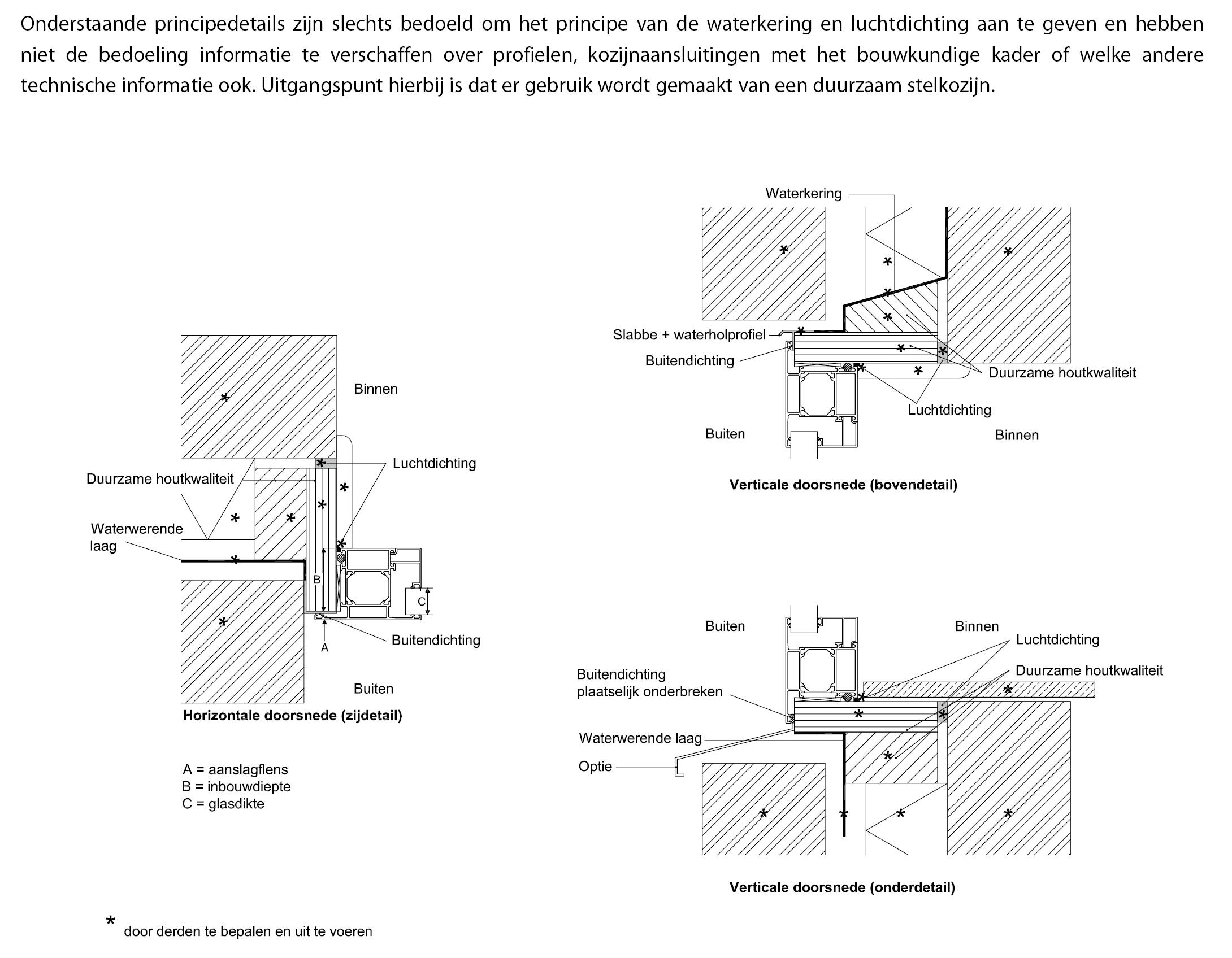 14.2 Aluminium_Montage-VMRG-elementen_.jpg