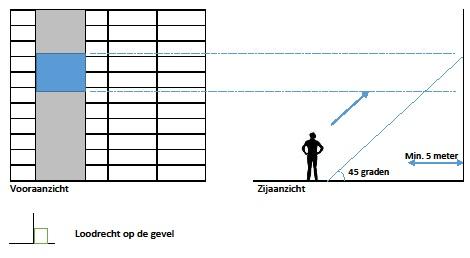 14.3 controle.jpg