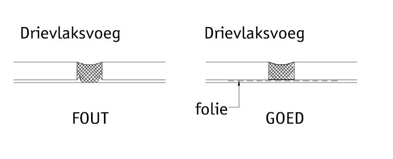 15.2 Aluminium_Voegen-Gevelelementen_DrieVlaksVoeg.jpg