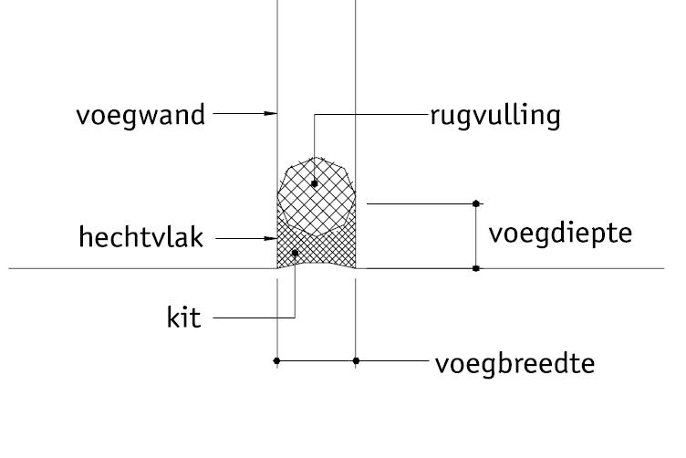 15.3 Aluminium_Voegen-Gevelelementen_Voegafmeting.jpg