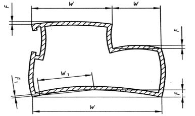 Screenshot-24.3.2.2-Figuur 3. Meten van plaatselijke vervormingen.png