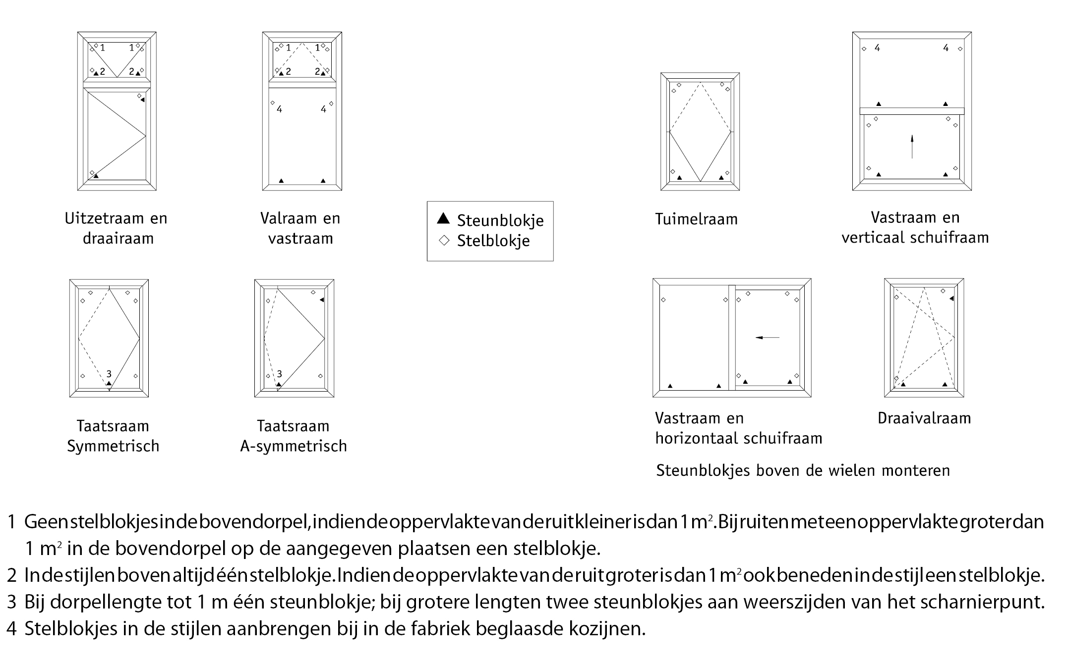 7.7 Staal_Glasvulling_Steunblokjes.jpg