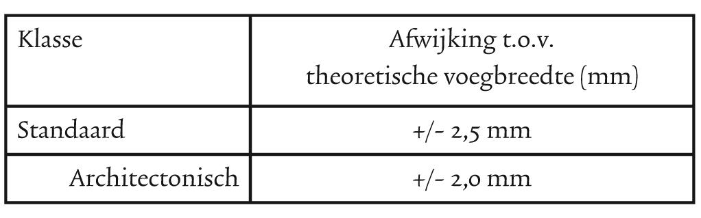 8.5.1 afwijking_voegbreedte.jpg