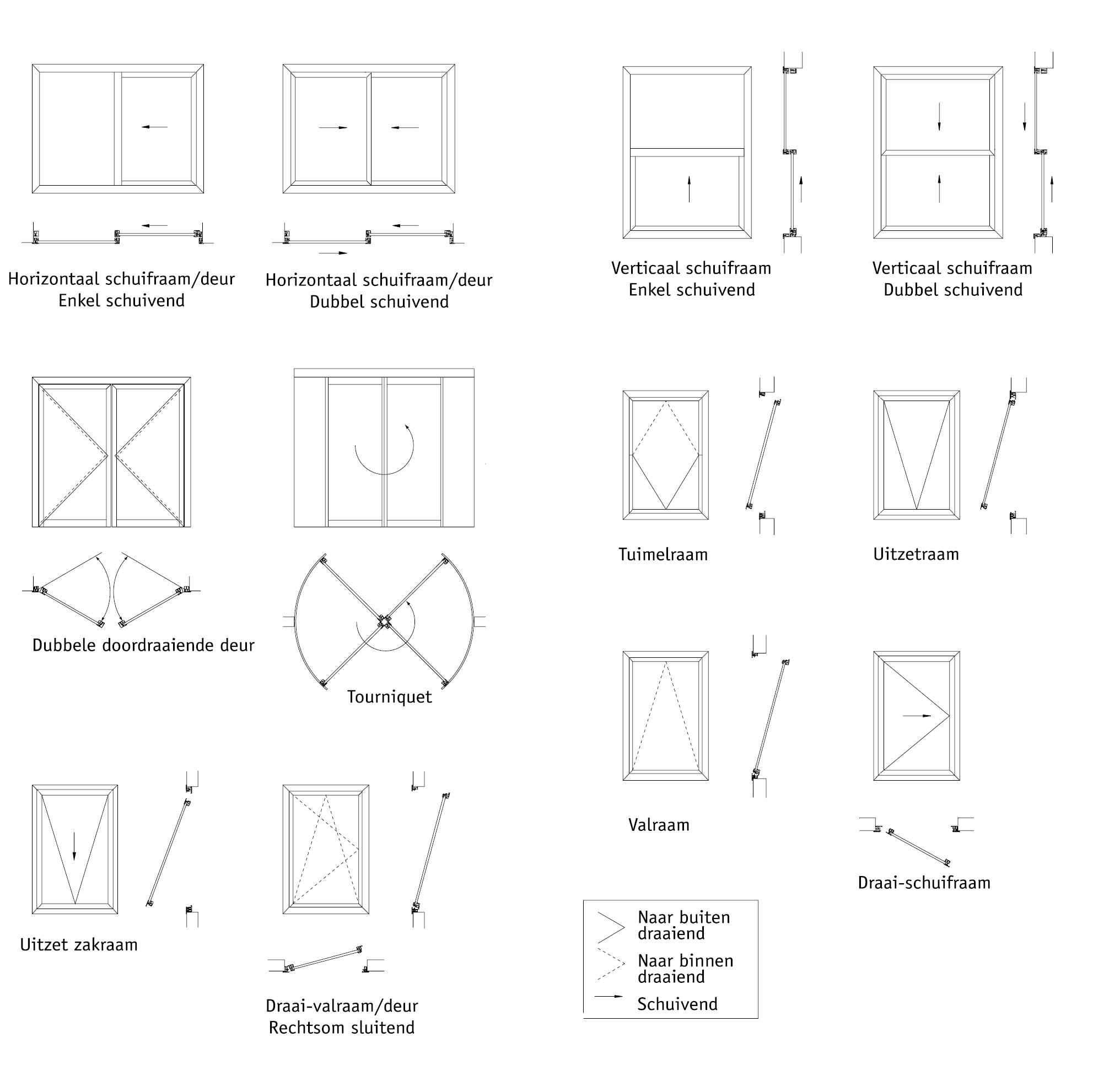 1.7.1 Aluminium_inleiding_typen-beweegbare-delen1.jpg