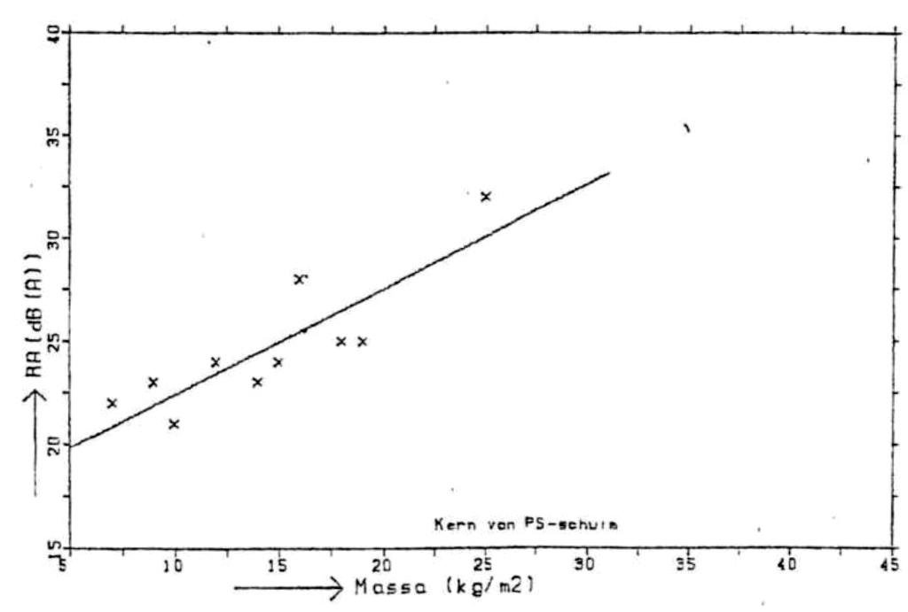 9.5.2 grafiek.jpg